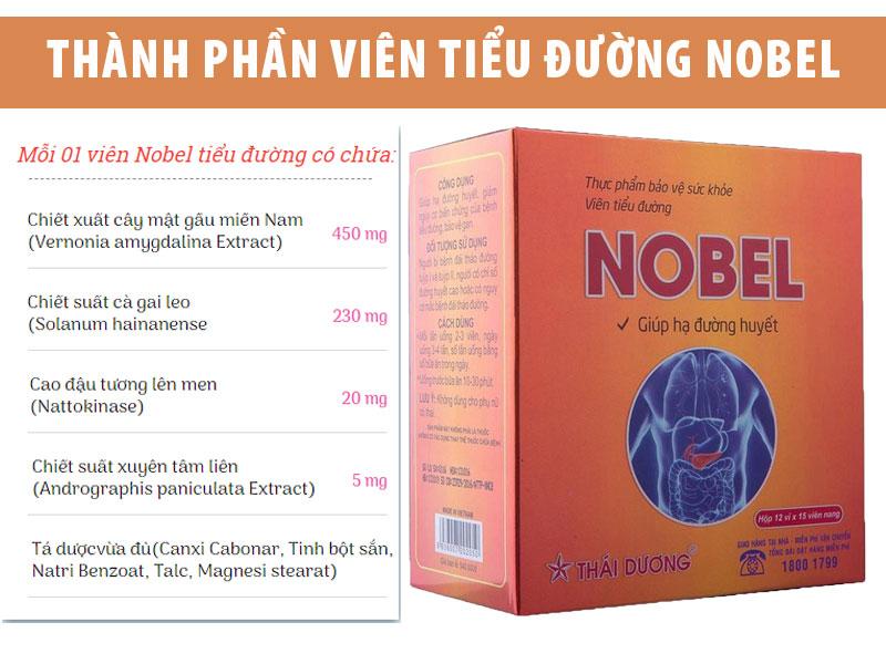 viên tiểu đường nobel có tốt không